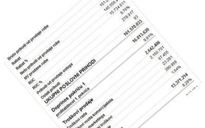 Excel edukacija za kontrolere i menadžere