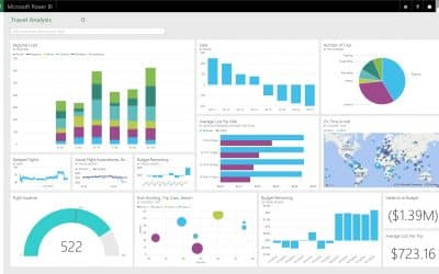 Power BI Advanced – Tips & Tricks