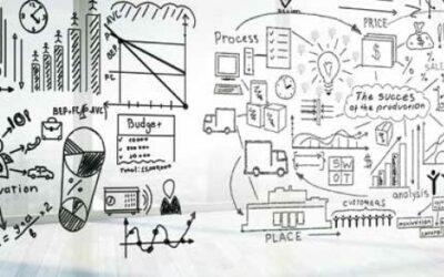 Nemojte zaključivati na temelju iskustva – nova vremena traže nov poslovni model